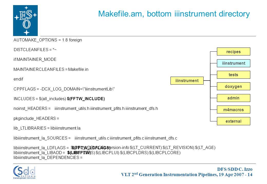 DFS/SDD C. Izzo VLT 2 nd Generation Instrumentation Pipelines, 19 Apr 2007 - 14 iiinstrument admin doxygen iiinstrument m4macros recipes tests externa