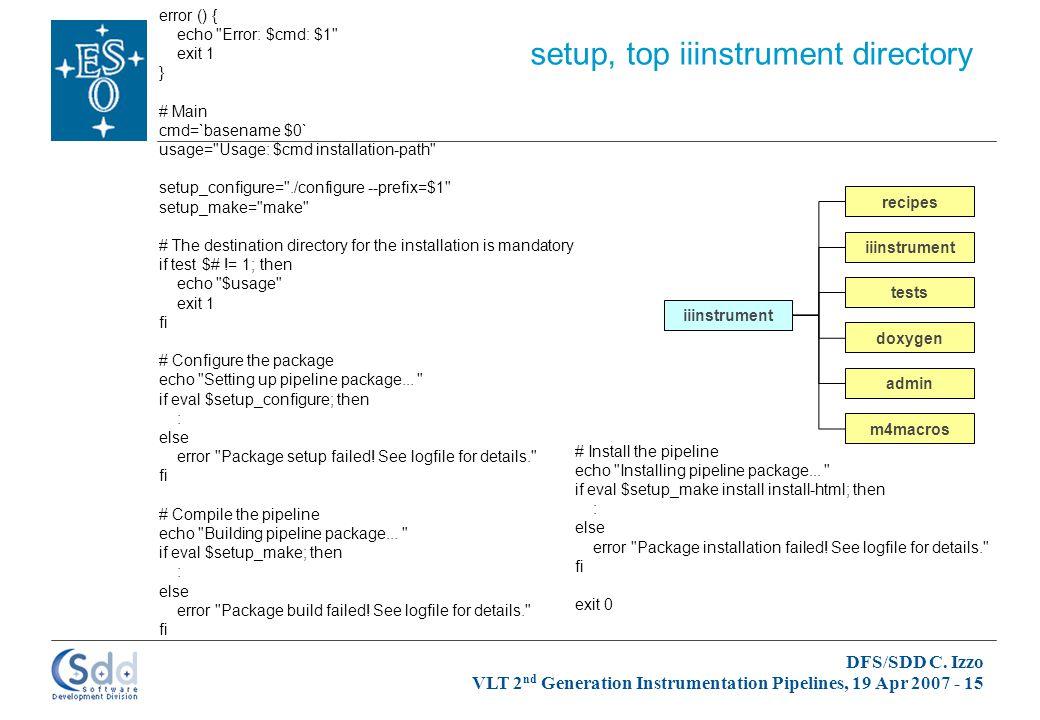 DFS/SDD C. Izzo VLT 2 nd Generation Instrumentation Pipelines, 19 Apr 2007 - 15 iiinstrument admin doxygen iiinstrument m4macros recipes tests error (