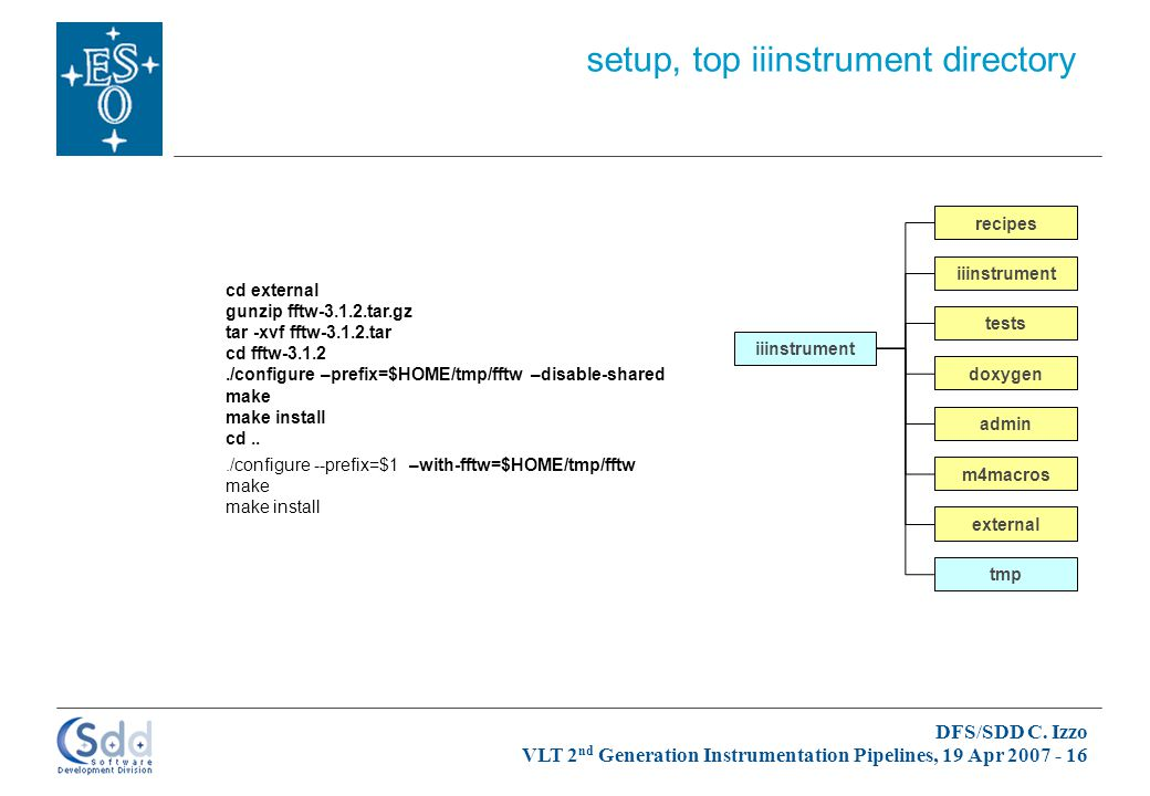 DFS/SDD C. Izzo VLT 2 nd Generation Instrumentation Pipelines, 19 Apr 2007 - 16./configure --prefix=$1 make make install cd external gunzip fftw-3.1.2