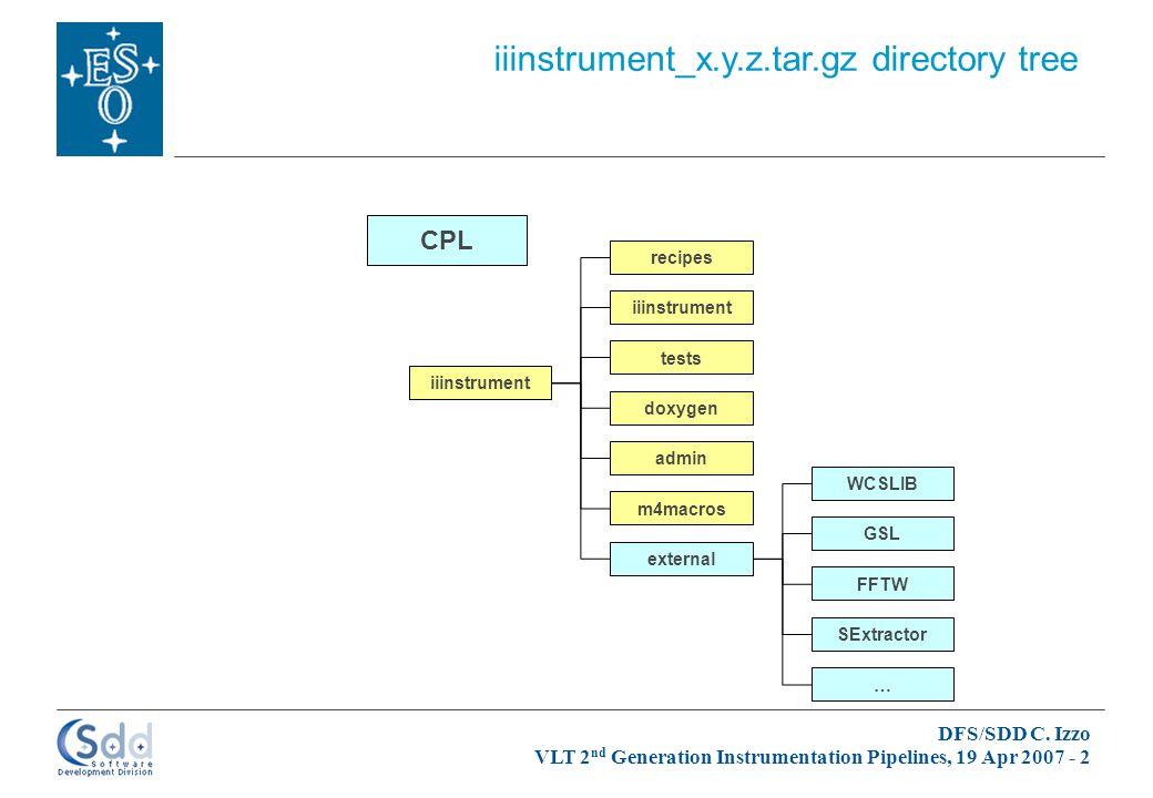DFS/SDD C. Izzo VLT 2 nd Generation Instrumentation Pipelines, 19 Apr 2007 - 2 CPL iiinstrument admin doxygen iiinstrument m4macros recipes tests exte