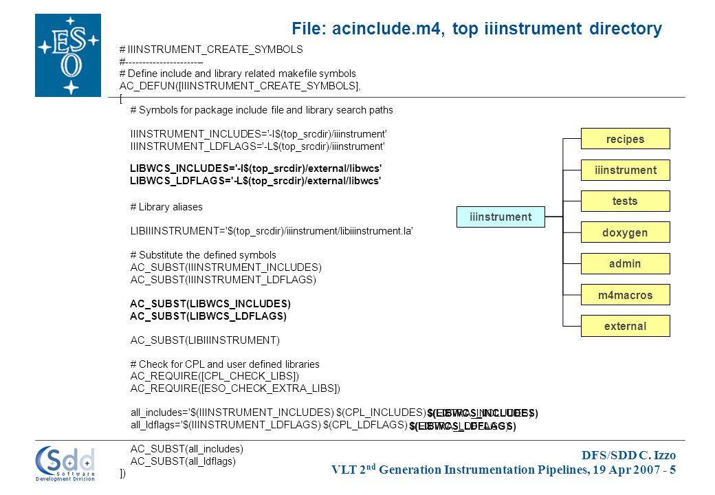 DFS/SDD C. Izzo VLT 2 nd Generation Instrumentation Pipelines, 19 Apr 2007 - 5 File: acinclude.m4, top iiinstrument directory iiinstrument admin doxyg