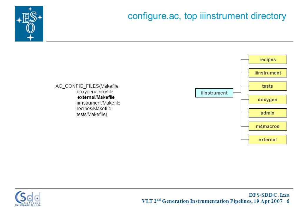 DFS/SDD C. Izzo VLT 2 nd Generation Instrumentation Pipelines, 19 Apr 2007 - 6 iiinstrument admin doxygen iiinstrument m4macros recipes tests external