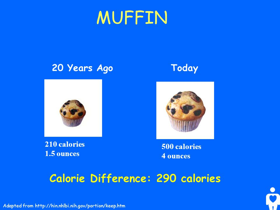 20 Years AgoToday Calorie Difference: 290 calories 500 calories 4 ounces MUFFIN 210 calories 1.5 ounces Adapted from http://hin.nhlbi.nih.gov/portion/