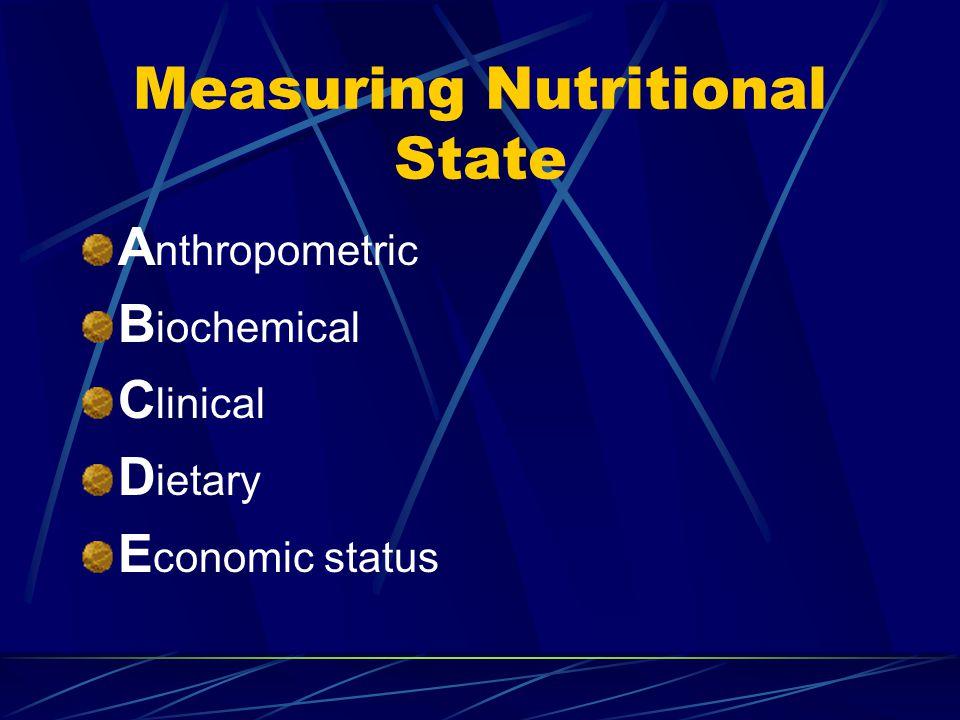 Measuring Nutritional State A nthropometric B iochemical C linical D ietary E conomic status