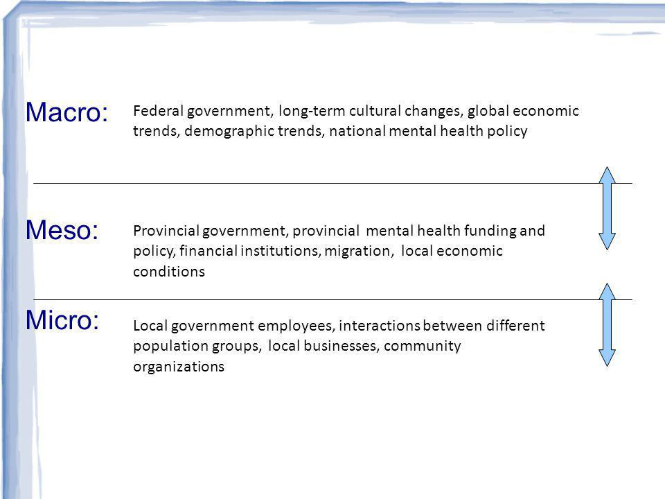 Federal government, long-term cultural changes, global economic trends, demographic trends, national mental health policy Macro: Meso: Micro: Provincial government, provincial mental health funding and policy, financial institutions, migration, local economic conditions Local government employees, interactions between different population groups, local businesses, community organizations