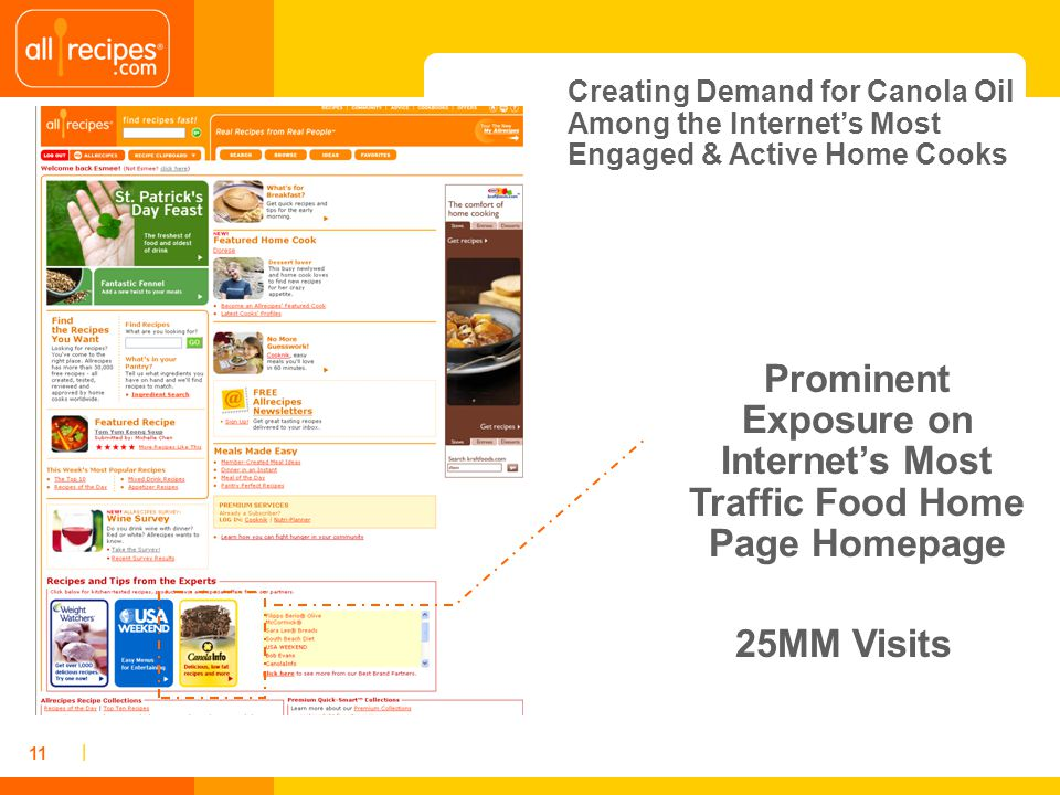 | 11 Prominent Exposure on Internets Most Traffic Food Home Page Homepage 25MM Visits Creating Demand for Canola Oil Among the Internets Most Engaged & Active Home Cooks