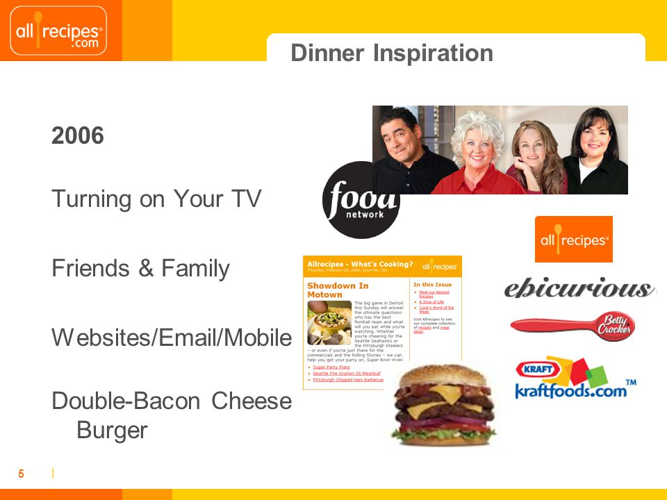 | 5 Dinner Inspiration 2006 Turning on Your TV Friends & Family Websites/Email/Mobile Double-Bacon Cheese Burger