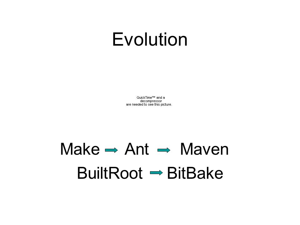 Process of Making Images BitBake Recipes Binary Packages Task Graph Flash Image