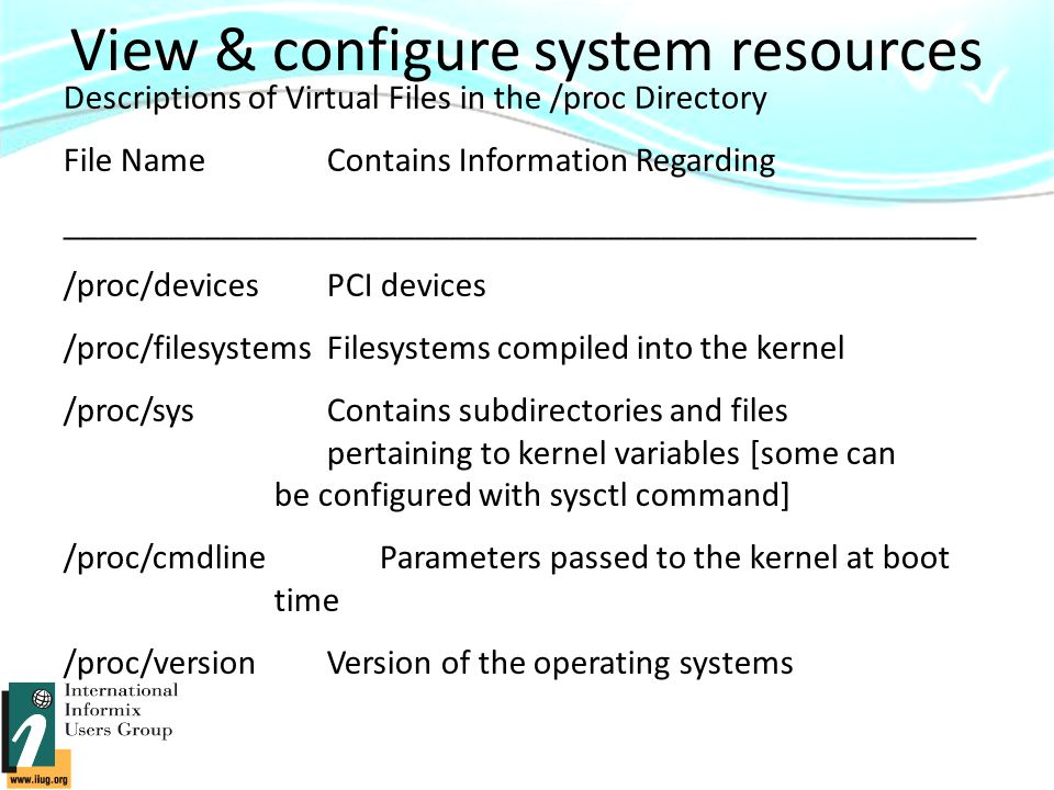 View & configure system resources Descriptions of Virtual Files in the /proc Directory File Name Contains Information Regarding ____________________________________________________ /proc/devices PCI devices /proc/filesystems Filesystems compiled into the kernel /proc/sys Contains subdirectories and files pertaining to kernel variables [some can be configured with sysctl command] /proc/cmdline Parameters passed to the kernel at boot time /proc/version Version of the operating systems