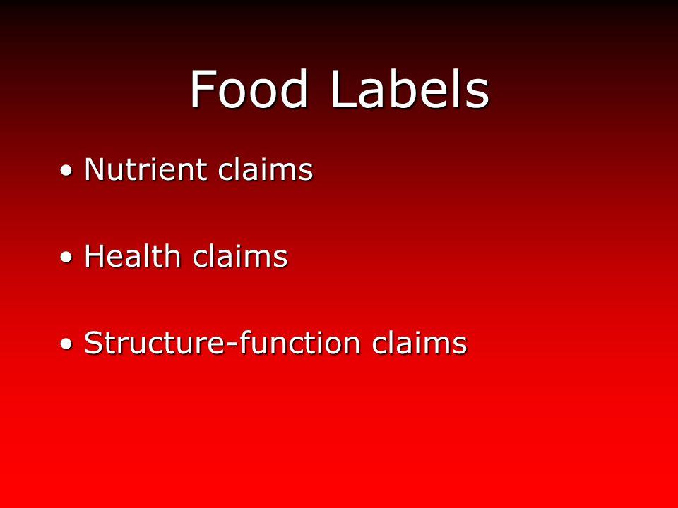 Nutrient claimsNutrient claims Health claimsHealth claims Structure-function claimsStructure-function claims