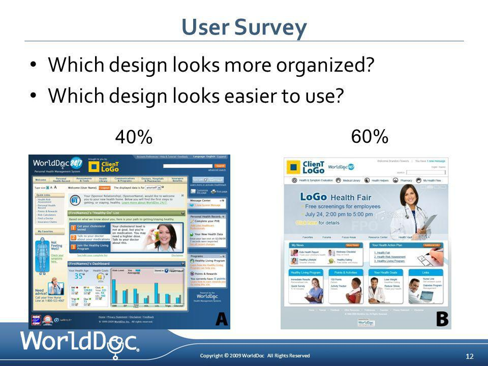 Copyright © 2009 WorldDoc All Rights Reserved 12 User Survey Which design looks more organized? Which design looks easier to use? 40% 60%