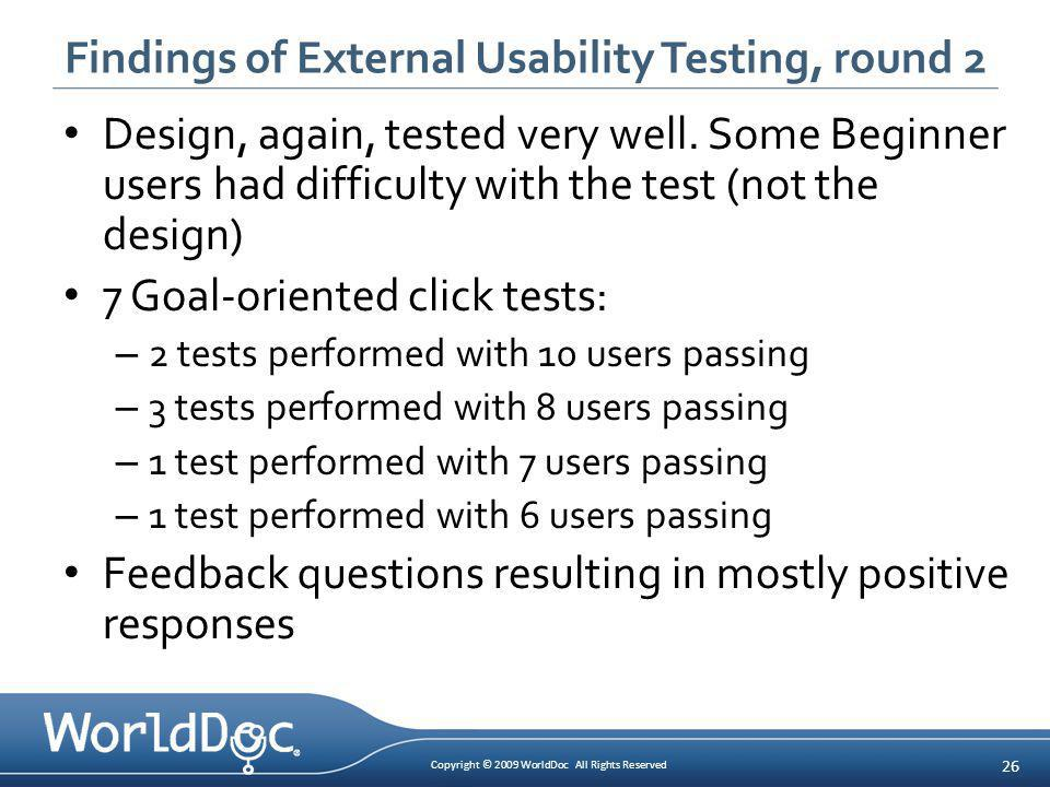 Copyright © 2009 WorldDoc All Rights Reserved 26 Findings of External Usability Testing, round 2 Design, again, tested very well. Some Beginner users