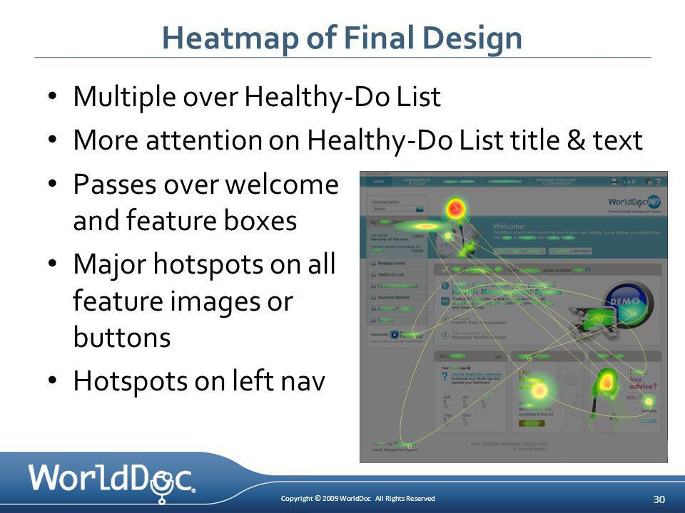 Copyright © 2009 WorldDoc All Rights Reserved 30 Heatmap of Final Design Multiple over Healthy-Do List More attention on Healthy-Do List title & text