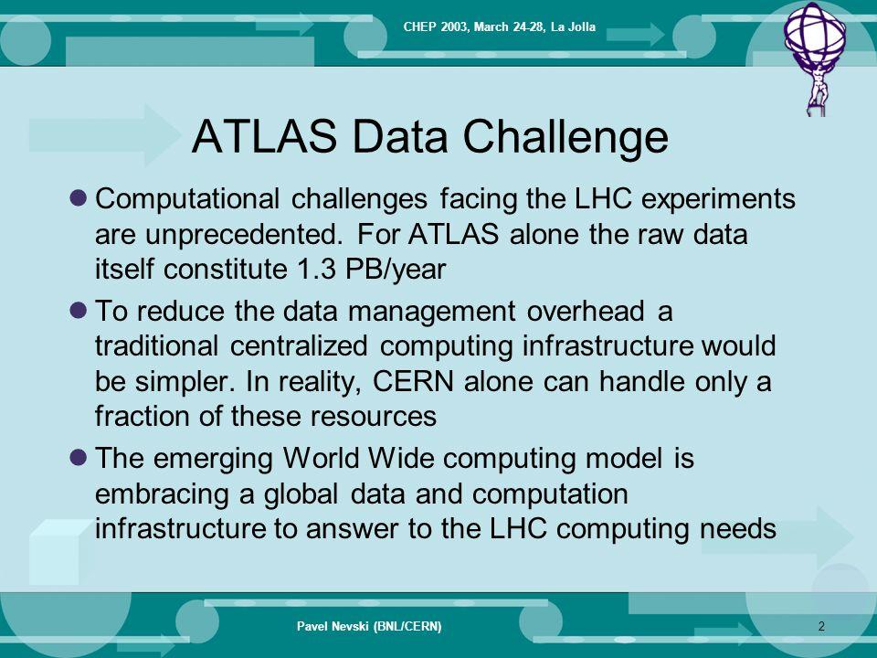 CHEP 2003, March 24-28, La Jolla Pavel Nevski (BNL/CERN)2 ATLAS Data Challenge Computational challenges facing the LHC experiments are unprecedented.