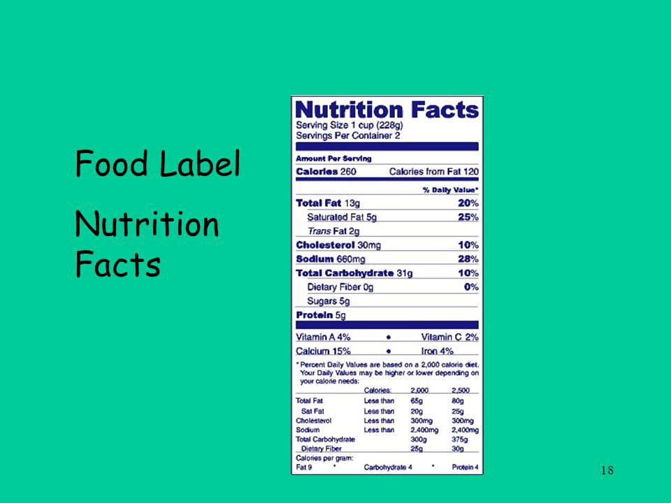 18 Food Label Nutrition Facts
