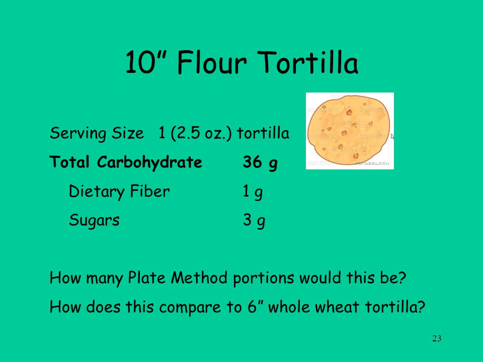 23 10 Flour Tortilla Serving Size 1 (2.5 oz.) tortilla Total Carbohydrate36 g Dietary Fiber1 g Sugars3 g How many Plate Method portions would this be.