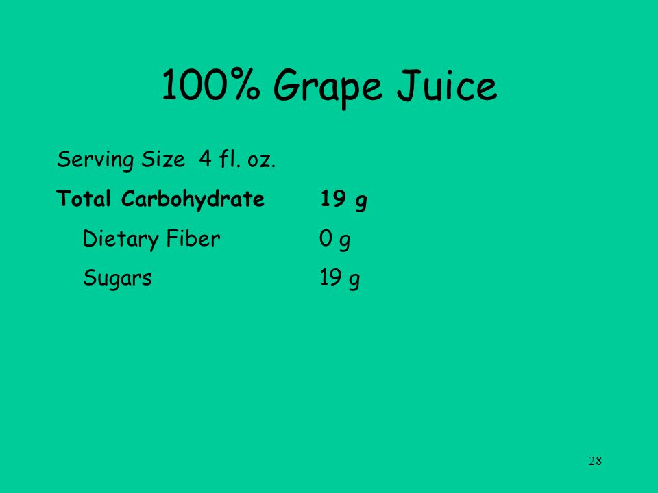 28 100% Grape Juice Serving Size 4 fl. oz. Total Carbohydrate19 g Dietary Fiber0 g Sugars19 g