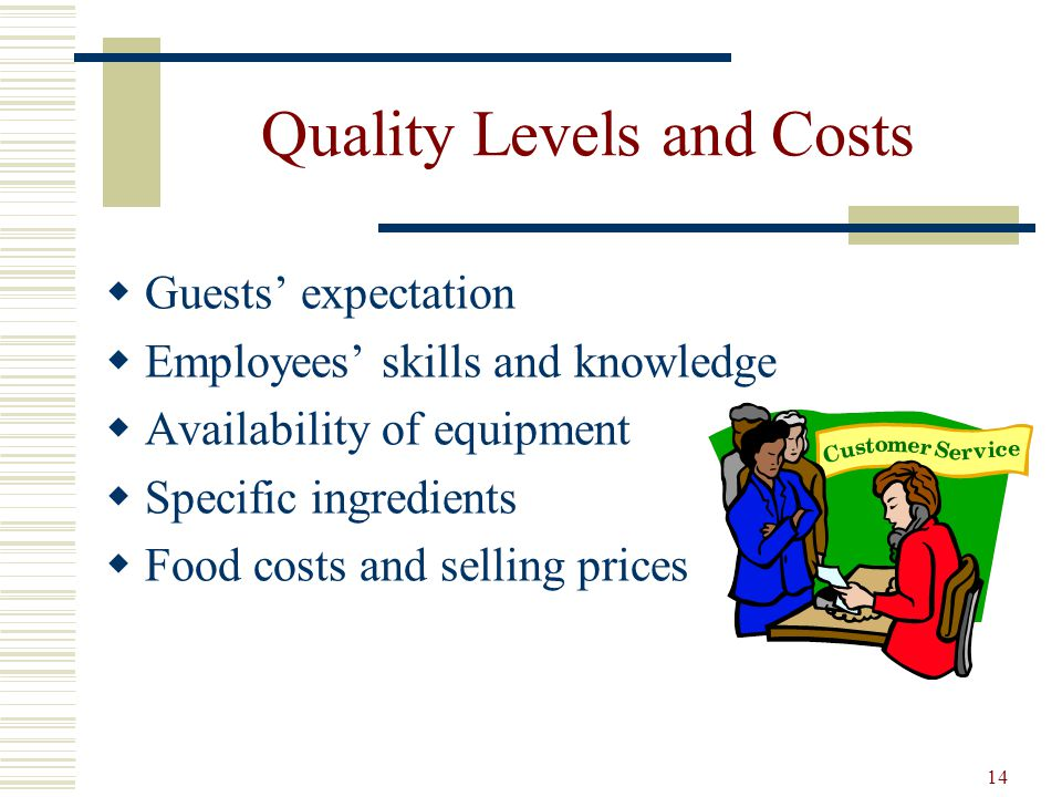 14 Quality Levels and Costs Guests expectation Employees skills and knowledge Availability of equipment Specific ingredients Food costs and selling pr