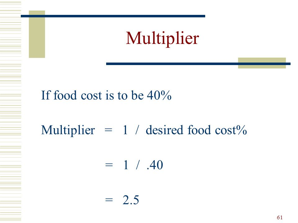 61 Multiplier If food cost is to be 40% Multiplier = 1 / desired food cost% = 1 /.40 = 2.5