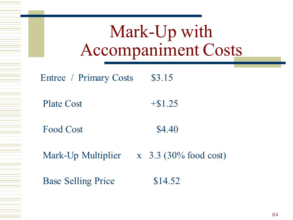 64 Mark-Up with Accompaniment Costs Entree / Primary Costs $3.15 Plate Cost +$1.25 Food Cost $4.40 Mark-Up Multiplier x 3.3 (30% food cost) Base Selli