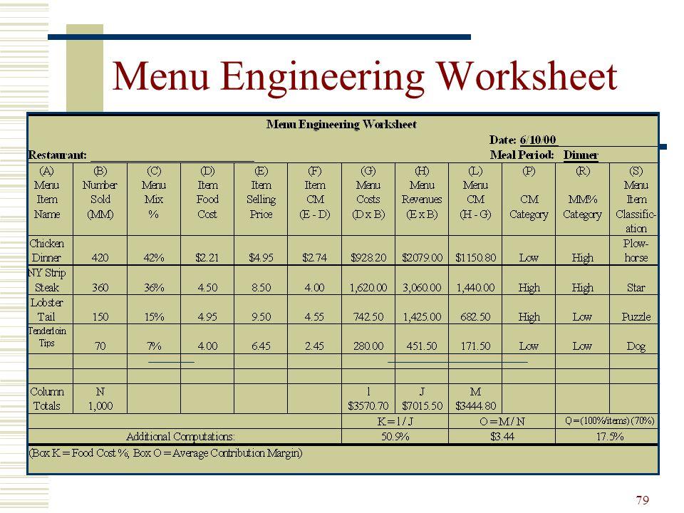 79 Menu Engineering Worksheet