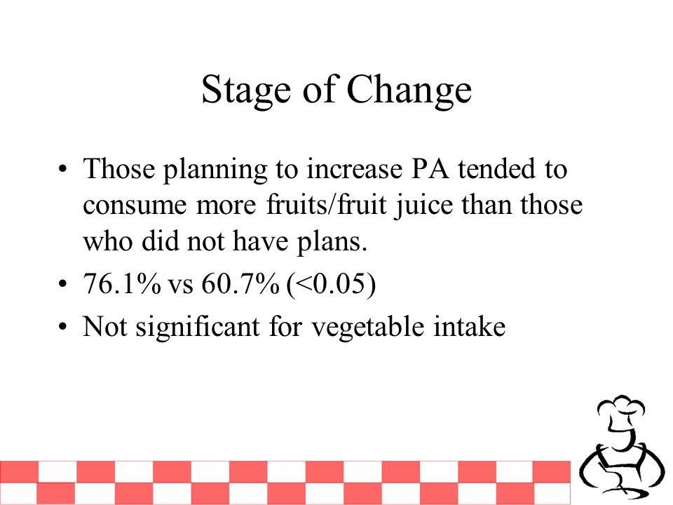 Stage of Change Those planning to increase PA tended to consume more fruits/fruit juice than those who did not have plans.