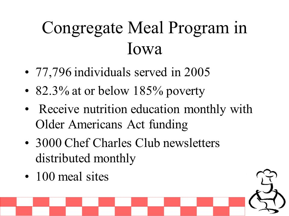 Congregate Meal Program in Iowa 77,796 individuals served in 2005 82.3% at or below 185% poverty Receive nutrition education monthly with Older Americans Act funding 3000 Chef Charles Club newsletters distributed monthly 100 meal sites