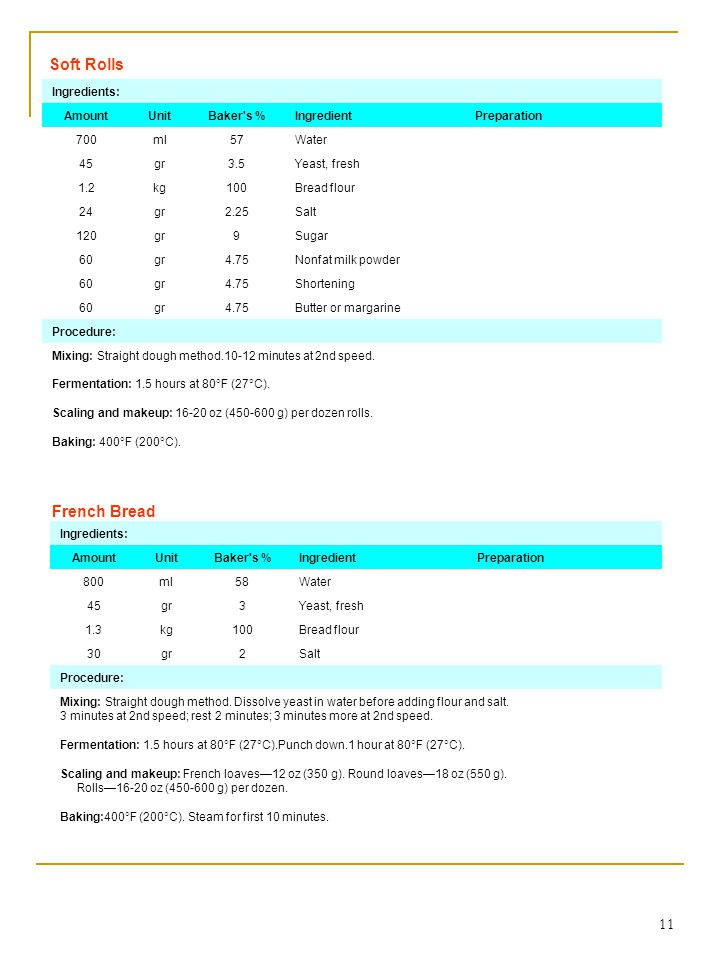 11 Soft Rolls French Bread Ingredients: AmountUnitBaker's %IngredientPreparation 700ml57Water 45gr3.5Yeast, fresh 1.2kg100Bread flour 24gr2.25Salt 120