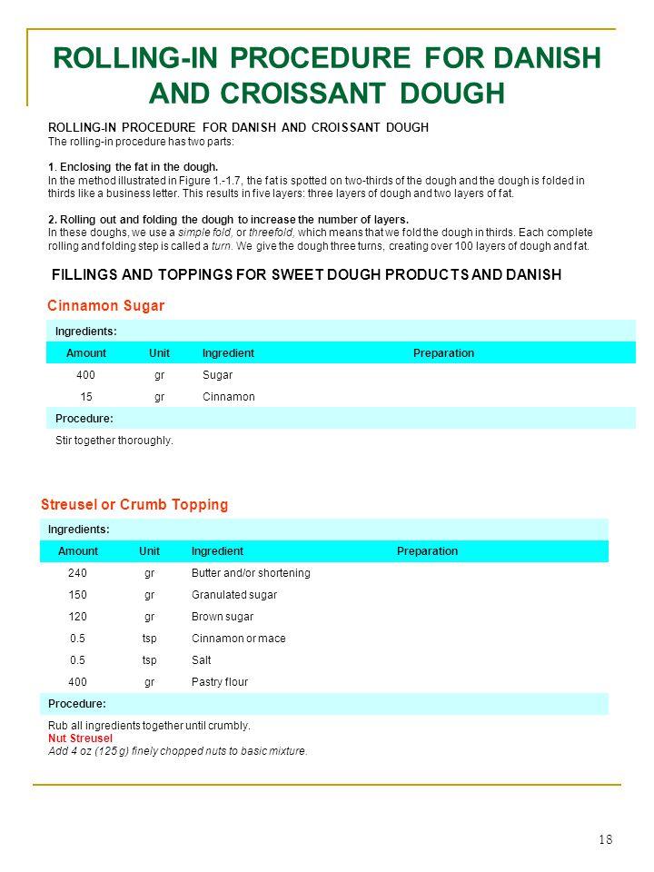 18 ROLLING-IN PROCEDURE FOR DANISH AND CROISSANT DOUGH Ingredients: AmountUnitIngredientPreparation 400grSugar 15grCinnamon Procedure: Stir together t