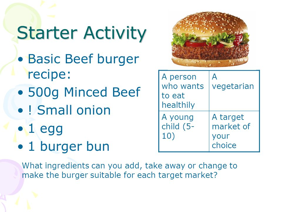 Starter Activity Basic Beef burger recipe: 500g Minced Beef ! Small onion 1 egg 1 burger bun A person who wants to eat healthily A vegetarian A young