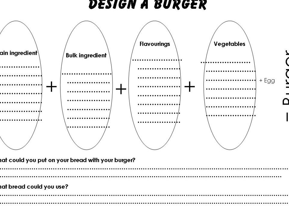 Design a burger What could you put on your bread with your burger? …………………………………………………………………………………………………………………………… ……………………………………………………………………………………………