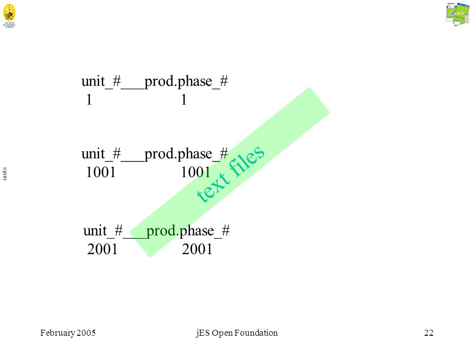 February 2005jES Open Foundation22 units unit_#___prod.phase_# 1001 1 2001 text files