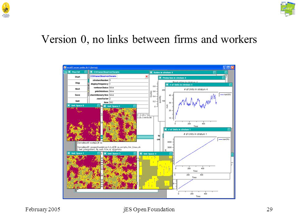 February 2005jES Open Foundation29 Version 0, no links between firms and workers