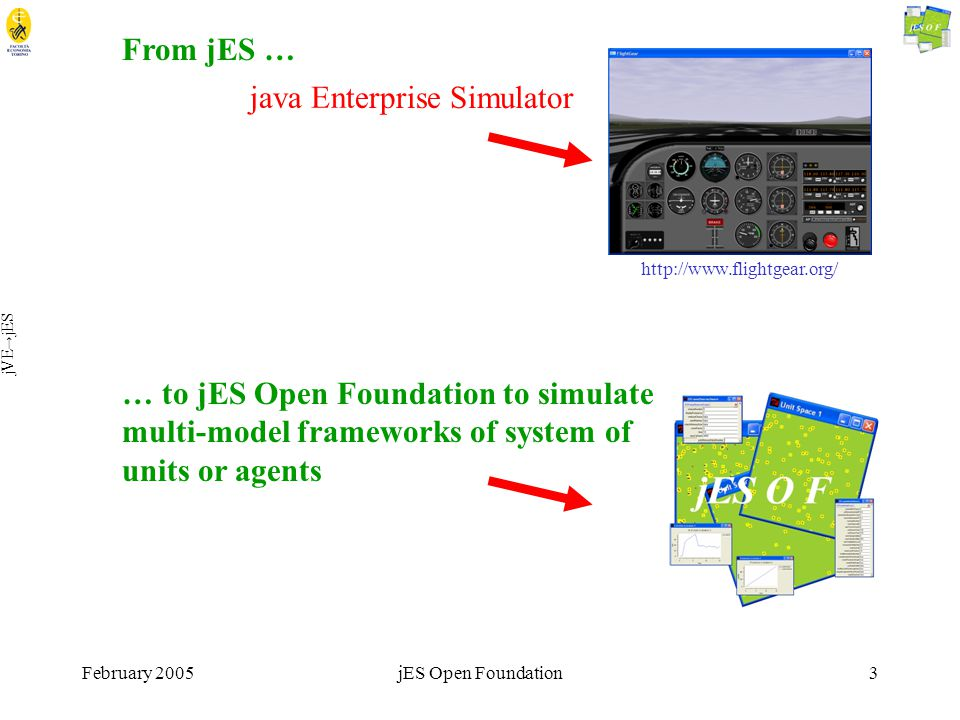 February 2005jES Open Foundation3 From jES … jVE jES java Enterprise Simulator … to jES Open Foundation to simulate multi-model frameworks of system of units or agents http://www.flightgear.org/