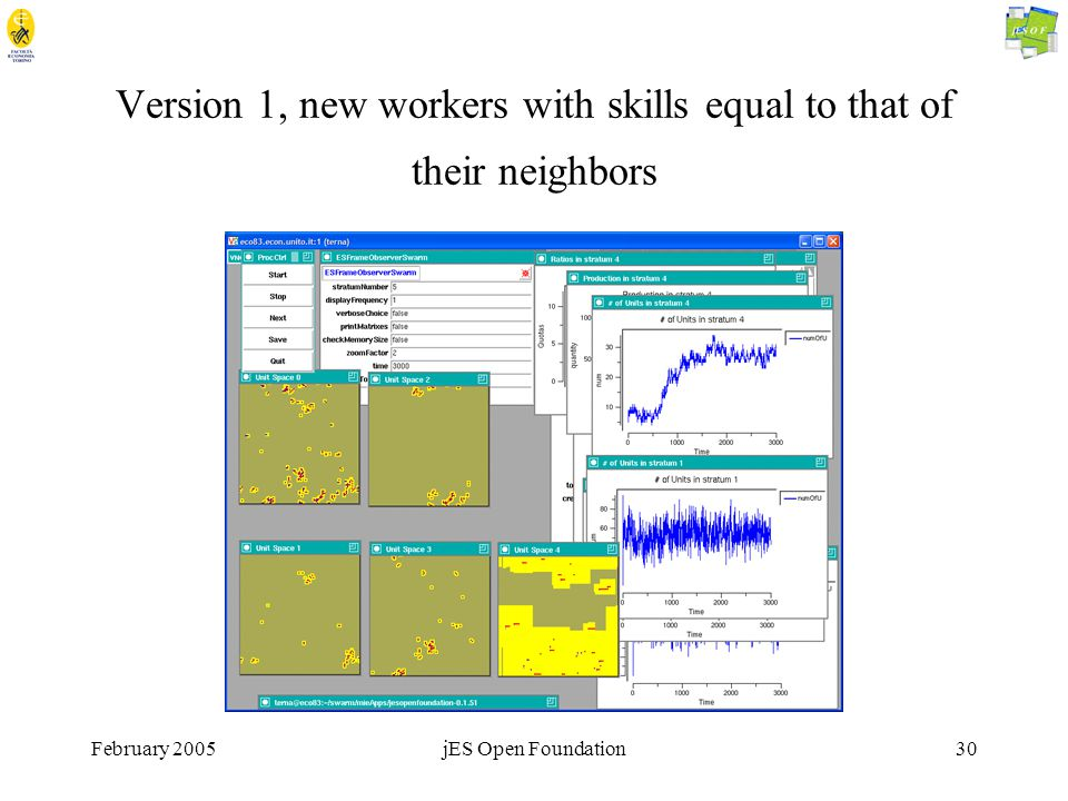 February 2005jES Open Foundation30 Version 1, new workers with skills equal to that of their neighbors