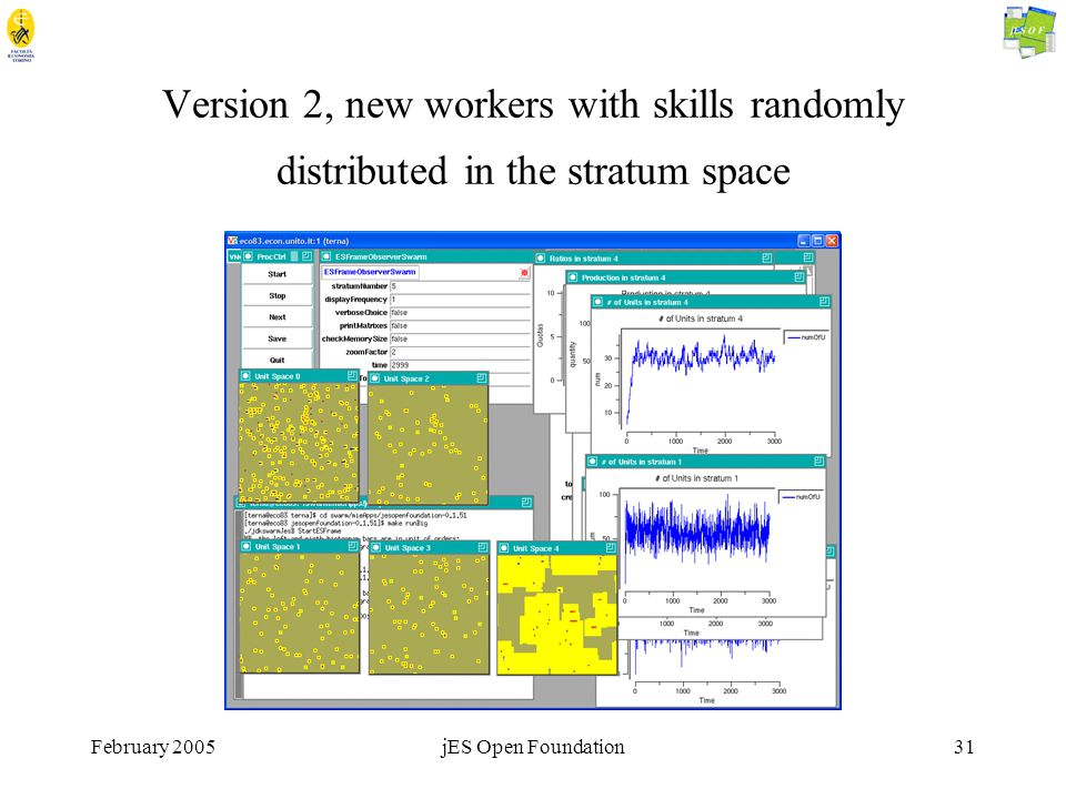 February 2005jES Open Foundation31 Version 2, new workers with skills randomly distributed in the stratum space