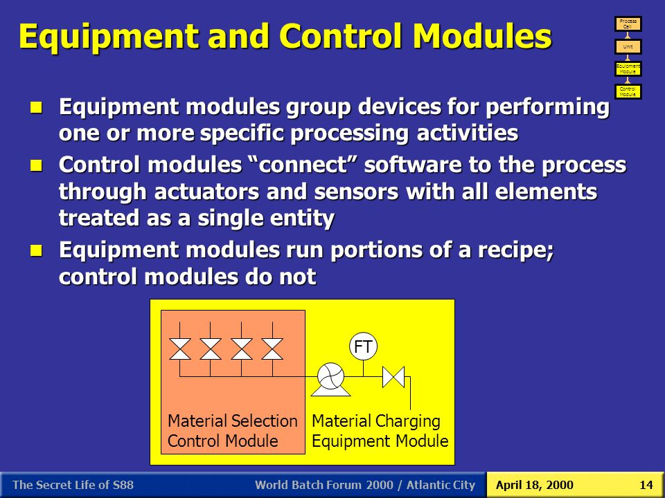 World Batch Forum 2000 / Atlantic CityApril 18, 2000The Secret Life of S8814 Equipment and Control Modules n Equipment modules group devices for perfo