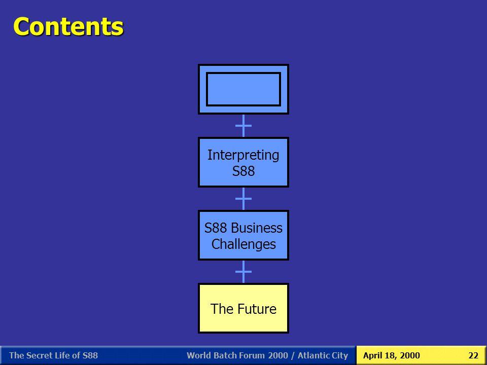 World Batch Forum 2000 / Atlantic CityApril 18, 2000The Secret Life of S8822 Contents Interpreting S88 S88 Business Challenges The Future S88 Business