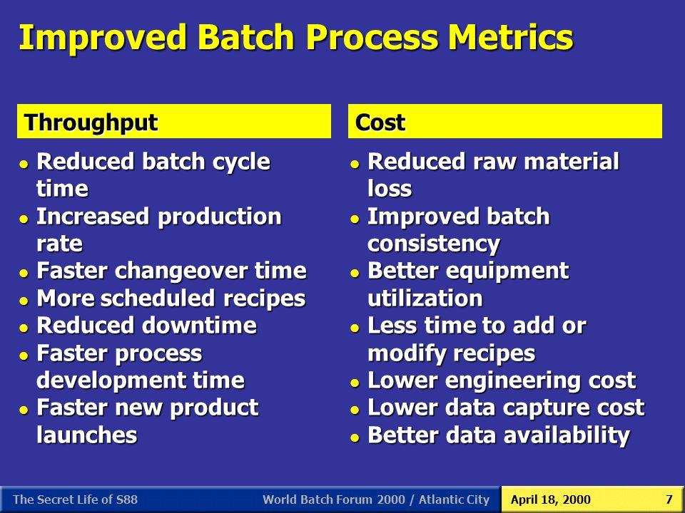 World Batch Forum 2000 / Atlantic CityApril 18, 2000The Secret Life of S887 Improved Batch Process Metrics l Reduced batch cycle time l Increased prod