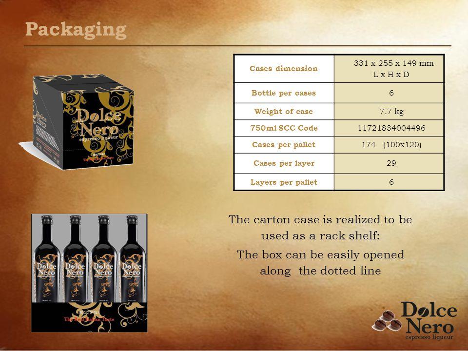 Packaging Cases dimension 331 x 255 x 149 mm L x H x D Bottle per cases 6 Weight of case 7.7 kg 750ml SCC Code 11721834004496 Cases per pallet 174 (10