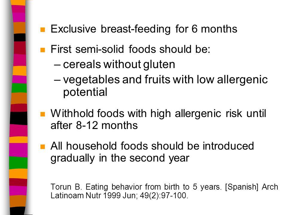 Most Proven Allergens: –Cows milk –Egg –Fish –Wheat –Soy –Nuts –Citrus-fruits Stogmann W, Kurz H.