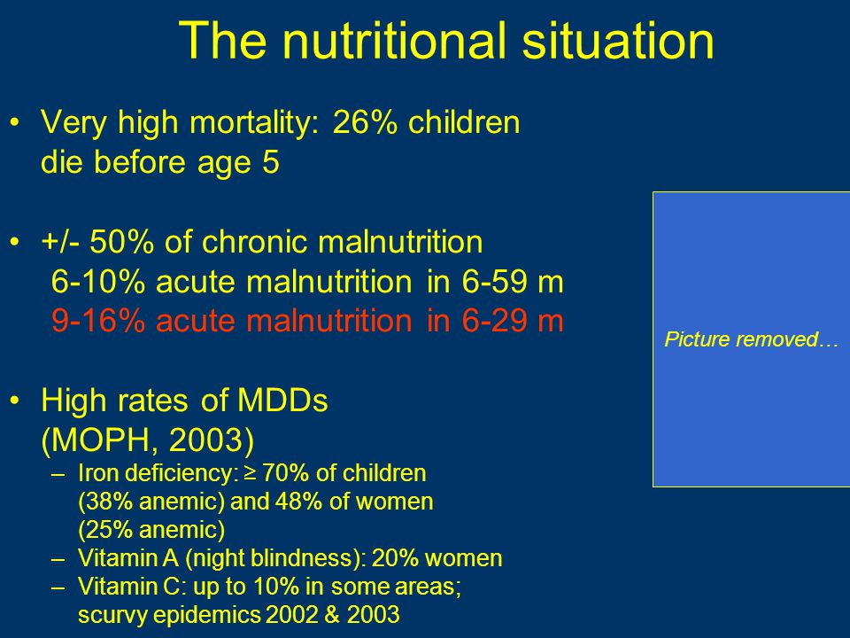 The nutritional situation Very high mortality: 26% children die before age 5 +/- 50% of chronic malnutrition 6-10% acute malnutrition in 6-59 m 9-16% acute malnutrition in 6-29 m High rates of MDDs (MOPH, 2003) –Iron deficiency: 70% of children (38% anemic) and 48% of women (25% anemic) –Vitamin A (night blindness): 20% women –Vitamin C: up to 10% in some areas; scurvy epidemics 2002 & 2003 Picture removed…