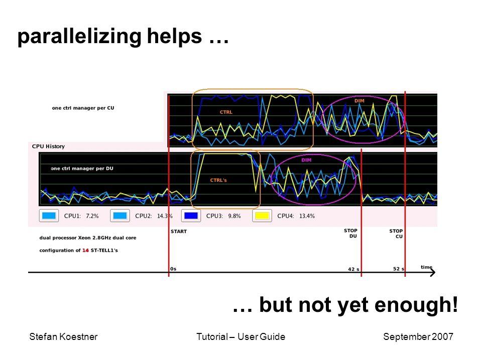 Stefan KoestnerTutorial – User GuideSeptember 2007 parallelizing helps … … but not yet enough!
