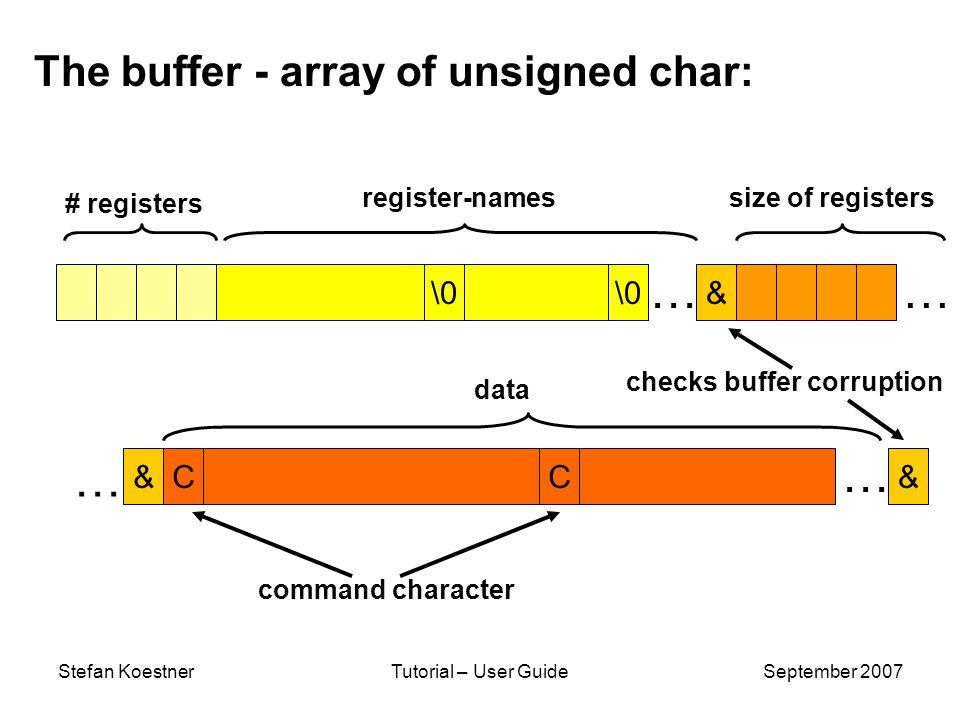 Stefan KoestnerTutorial – User GuideSeptember 2007 \0& …… C&C& … The buffer - array of unsigned char: # registers register-names size of registers data checks buffer corruption … command character