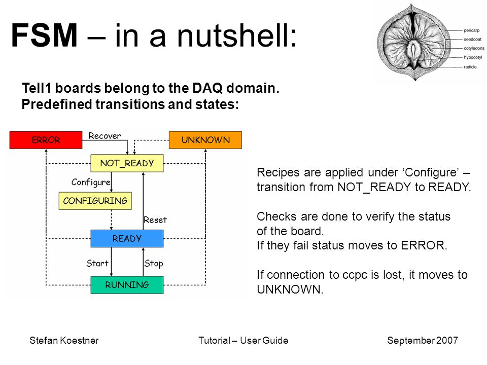 Stefan KoestnerTutorial – User GuideSeptember 2007 Tell1 boards belong to the DAQ domain. Predefined transitions and states: FSM – in a nutshell: Reci