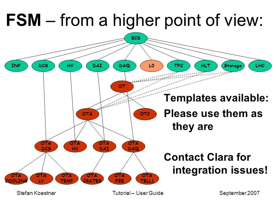 Stefan KoestnerTutorial – User GuideSeptember 2007 FSM – from a higher point of view: OTA DCS OTA HV OTA DAI OTA DAQ INFDCSHVDAIDAQL0TFCHLTLHC OTA LV OTA TEMP OTA FEE OTA TELL1 OTA CRATES OTA COOLING OTAOTC OT Templates available: Please use them as they are Contact Clara for integration issues.