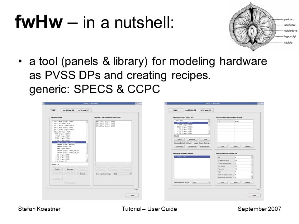 Stefan KoestnerTutorial – User GuideSeptember 2007 fwHw – in a nutshell: a tool (panels & library) for modeling hardware as PVSS DPs and creating recipes.