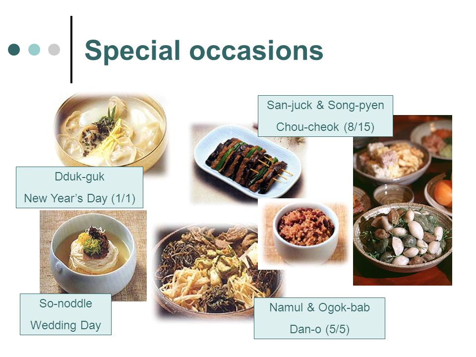 Special occasions Dduk-guk New Years Day (1/1) San-juck & Song-pyen Chou-cheok (8/15) So-noddle Wedding Day Namul & Ogok-bab Dan-o (5/5)