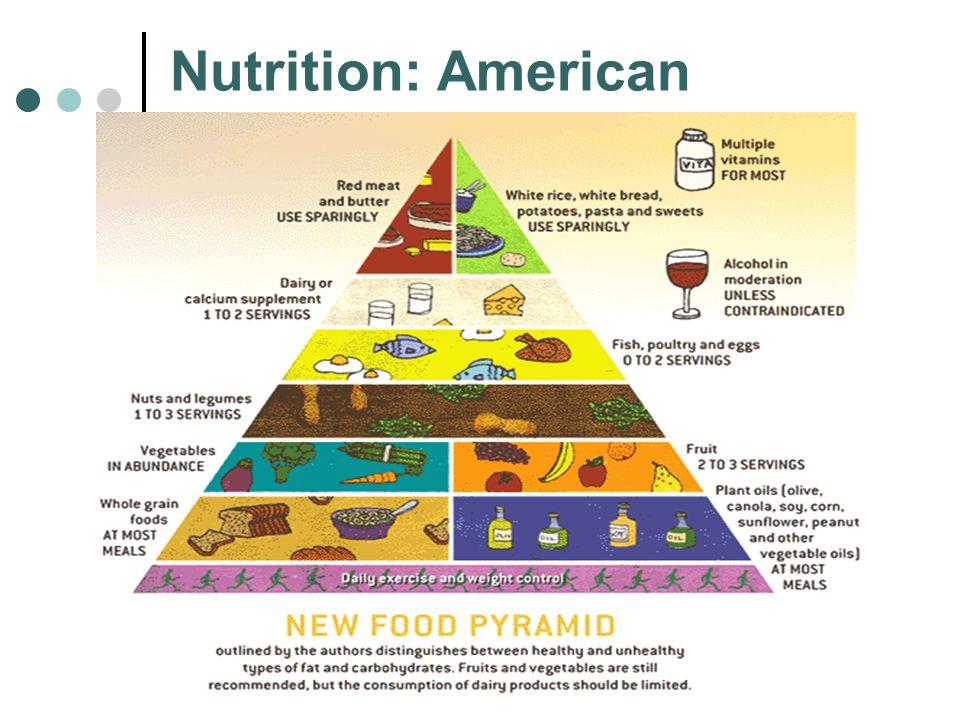 Nutrition: American