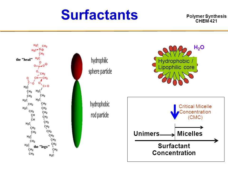 Polymer Synthesis CHEM 421 Qualitative Details ConversionMicellesMonomer Droplets Particle Number Particle Size Comments I 0 – 15%present increases Nucleation period, Increasing Rp II 15 – 80%absentpresentconstantincreases Constant # of particles, C p = constant III